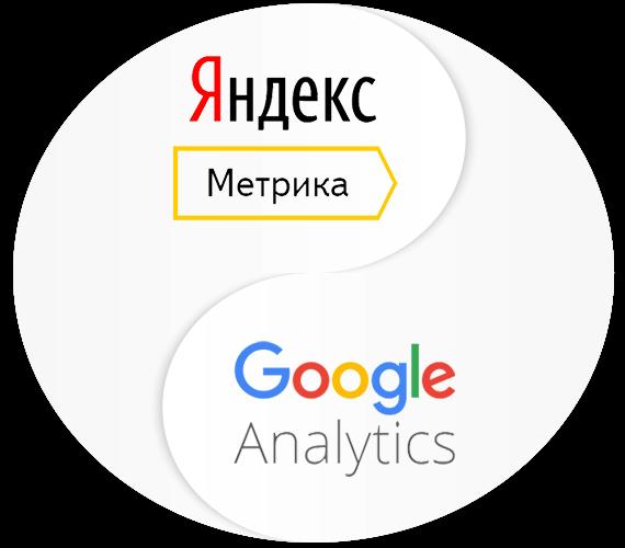 Обязательно сообщите поисковым системам Google и Яндекс об открытии Вашего интернет-магазина