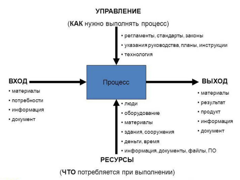 Как сделать telegram на русском для андроид
