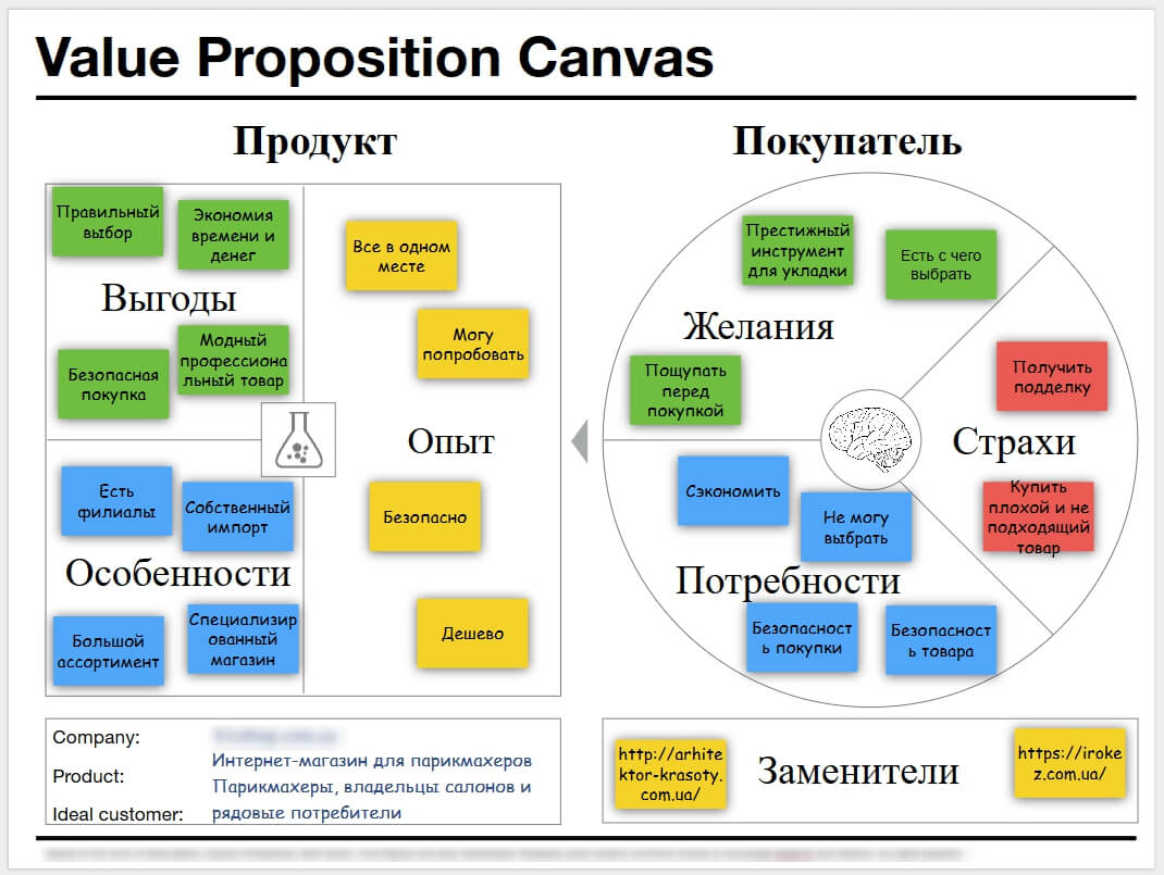 value proposition Using your value proposition in marketing might seem like an unnecessary hassle because if you're anything like all the other business owners on the planet, you just know that people should buy your products and services.