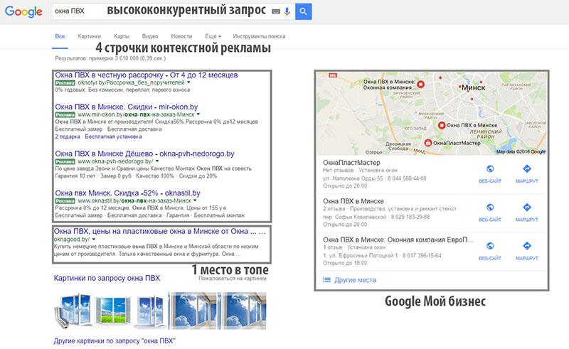 Реклама интернет магазина контекстная реклама промо-код для google adwords